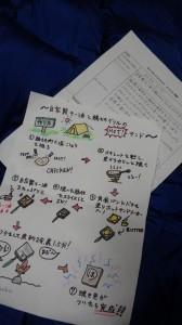 baku(バク)さんは、エントリー時にイラストレシピを付属。ありがとう。